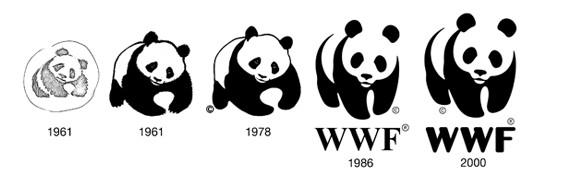 evoluzione logo wwf