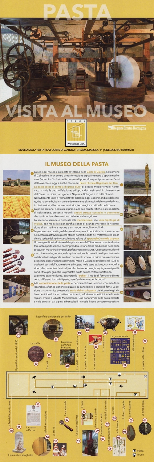 museo pasta